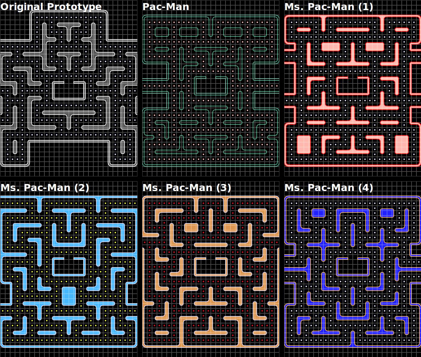 Pac-Man Maze Generation